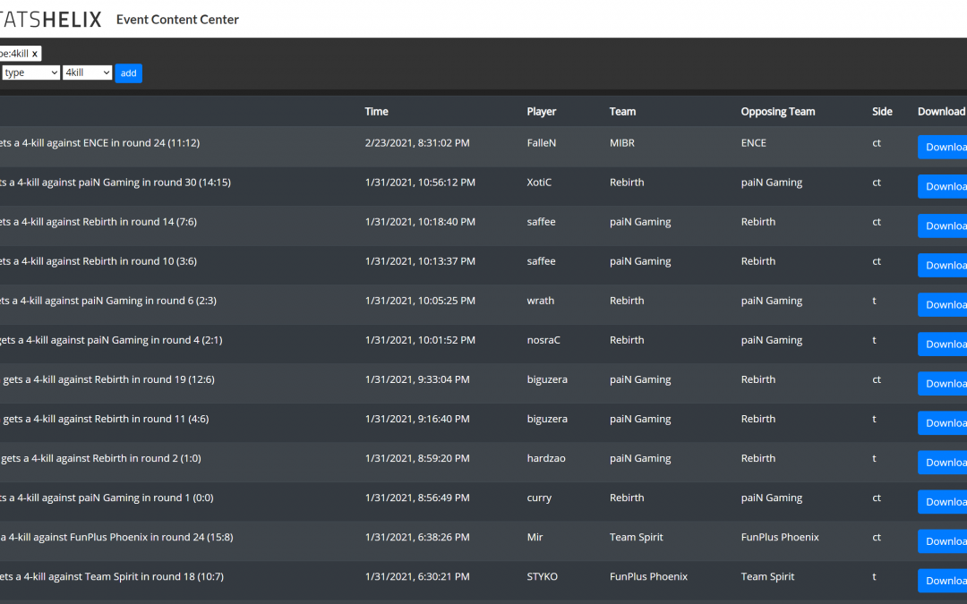 The StatsHelix Event Content Center – A Complete Video Management Solution